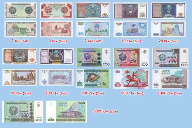 Banknotes of Uzbekistan. Photo Credit: Sheherezade-Tour
